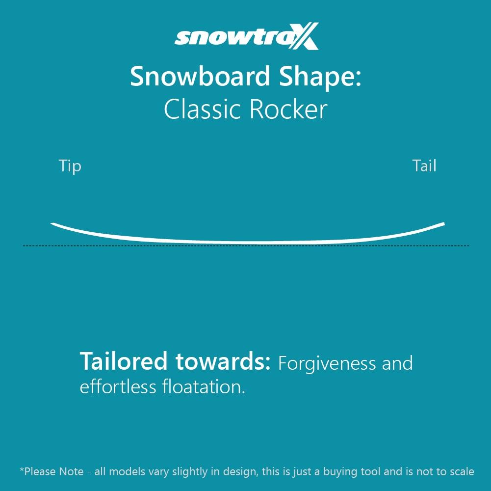 Capita Spring Break Slush Slasher Snowboard 2020