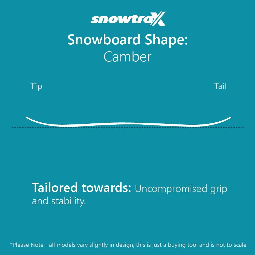 Nitro Mountain Snowboard 2019
